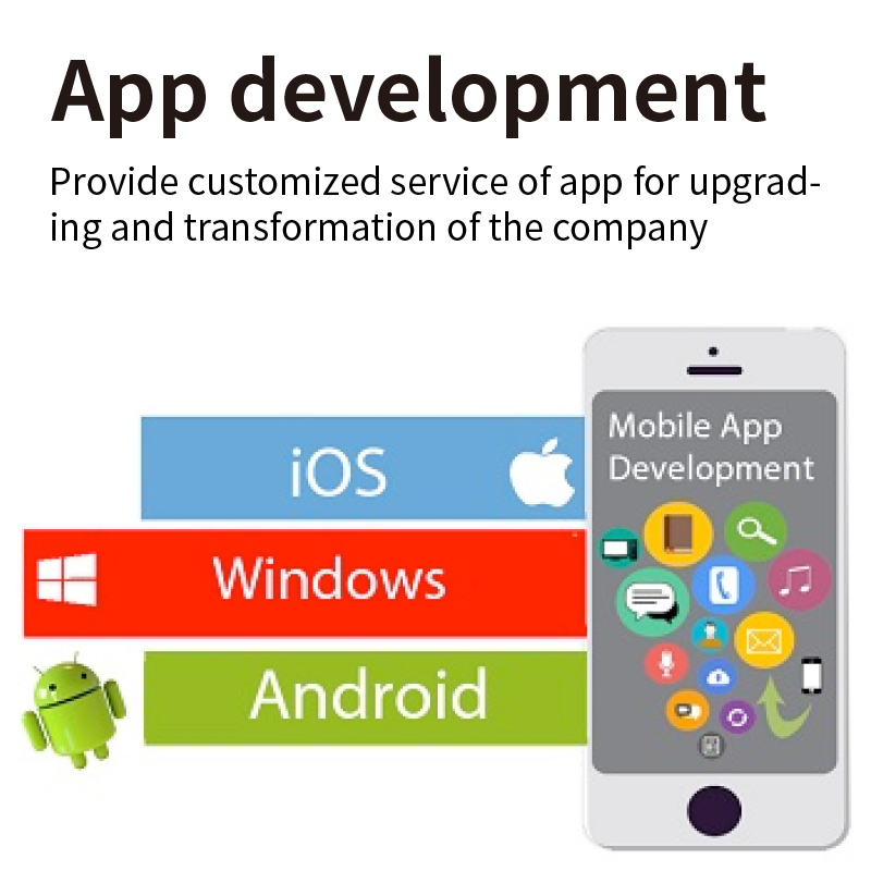 ソフトウェア開発サービスタクシーソフトウェア開発アプリ