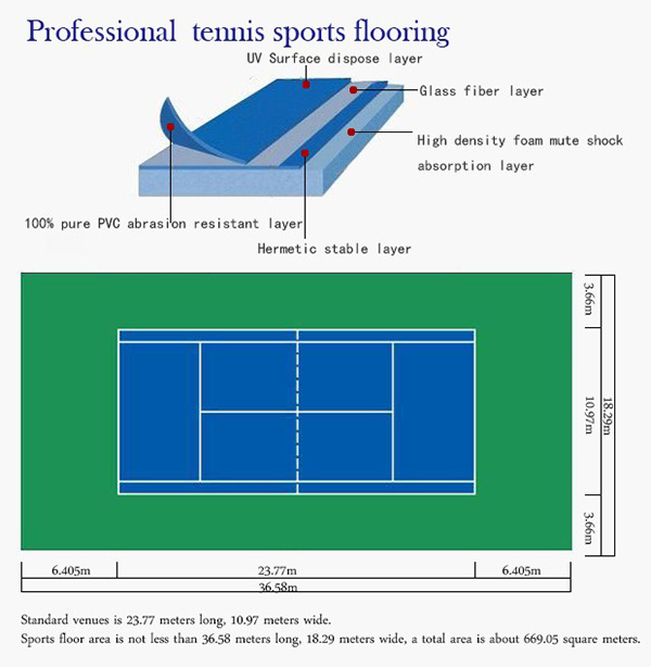 Source High Quality Portable Indoor Tennis Court Flooring For Sale