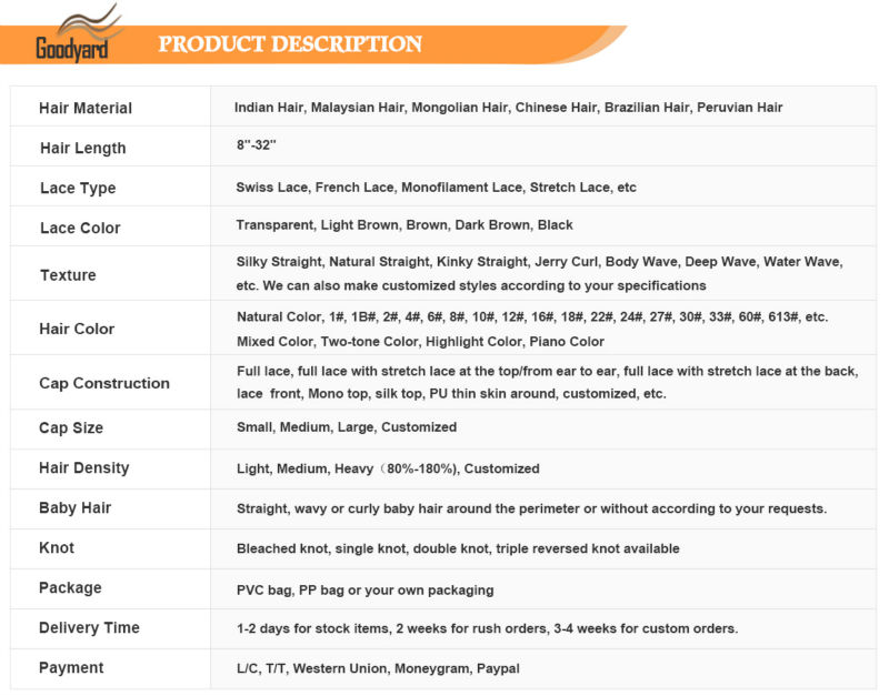 manufacturers buyers wig guide