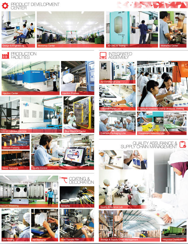 Product manufacturing process.jpg