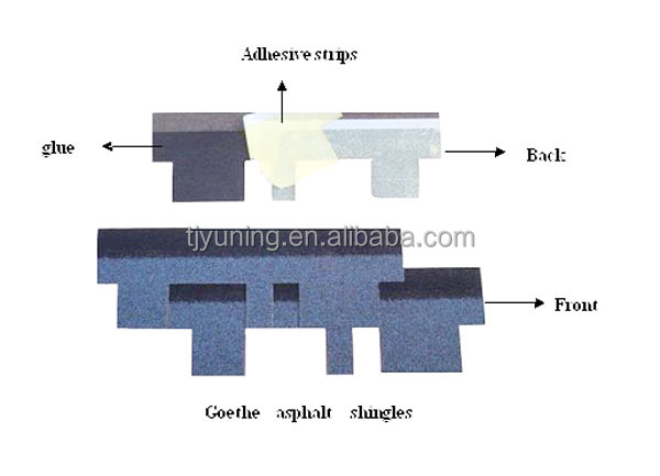 irregular asphalt roofing shingles