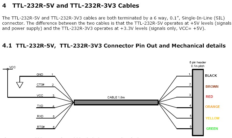 Ftdi Usb Serial Cable Wiring Diagram on usb usb serial cable, usb to serial cable, diy ftdi cable,