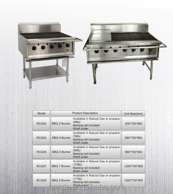 Commercial Indoor Barbecue Restaurant Kitchen Equipment