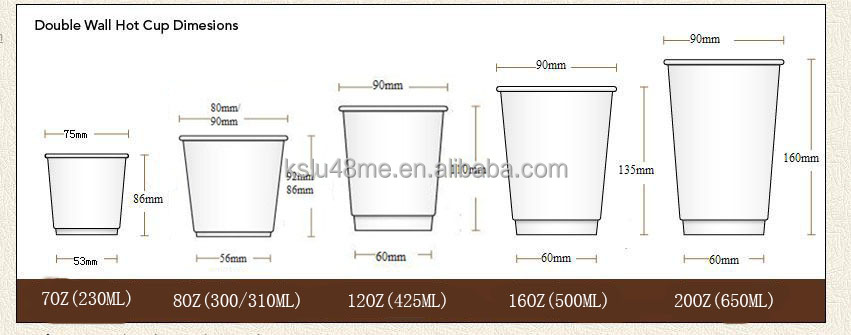 Standard Coffee Cup Size The Table