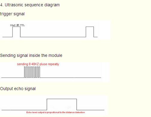 Hc Sr04 Ultrasonic Module Distance Measuring Transducer Sensor Hc-sr04