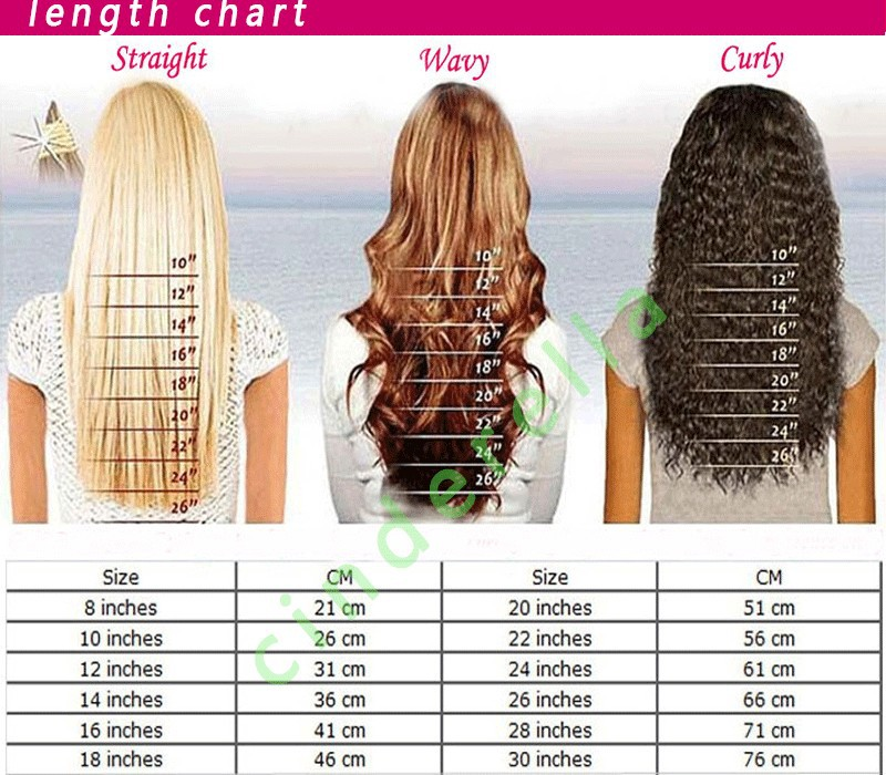 How Much Does Hair Extensions Cost At Sallys Human Hair Extensions