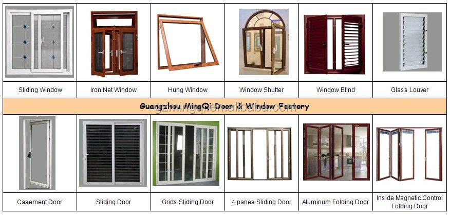 Window grill design pvc aluminum windows philippines quotes for Window grills design in the philippines