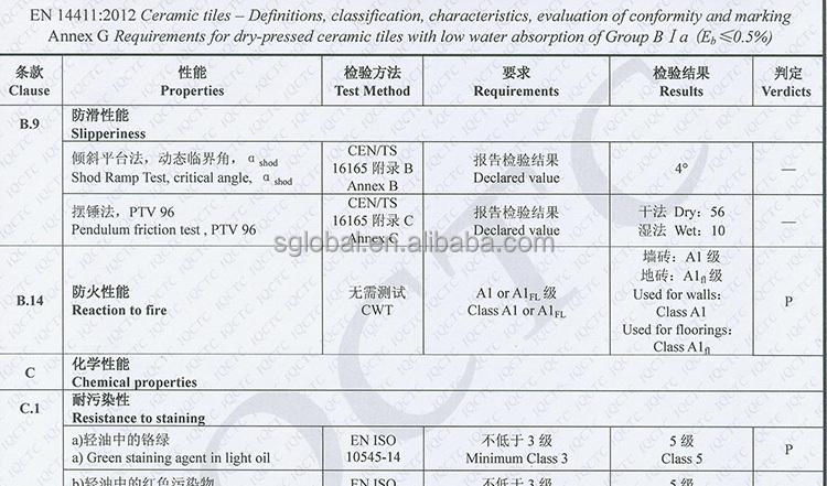 full-polished-600-ce-test-report004_01.jpg
