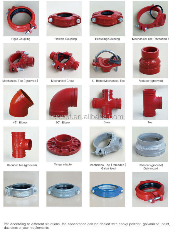 Supply high quality pressure quick clamp pipe