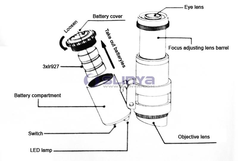 magnifier loupe mini led microscope lamp lr927 black bag