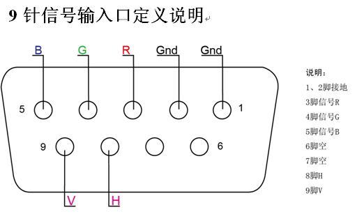 9 контакт сигнал входной порт