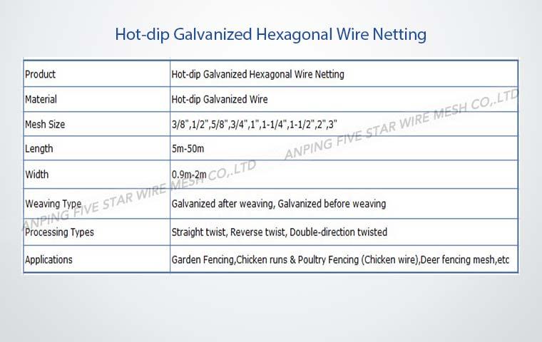 """3/8"""" Galvanized Hexagonal Wire Mesh 1x50m"""