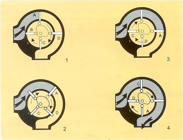 diesel loading, water flow meter, ,tank truck gravity flow meter