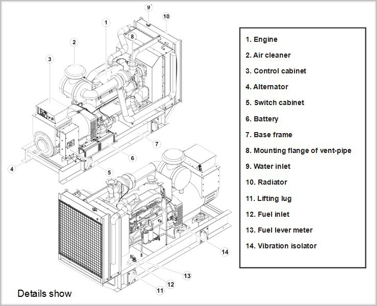 Perkins generator 1300 series ecm wiring diagram l avvoltoioepub perkins generator 2800 series parts perkins 2800 series ecm wiring diagramsavailable in all languages in print cd or asfbconference2016 Images