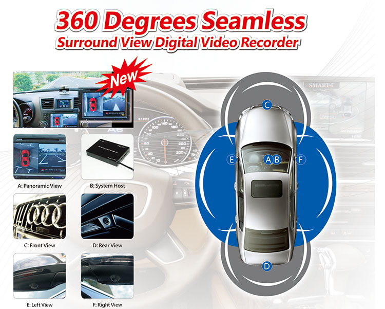 High Definition 360 Degrees Around View Monitor System