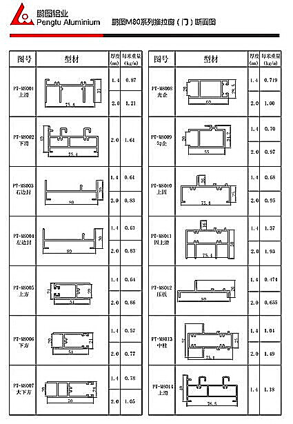 perfil de aluminio europea para ventanas correderas y
