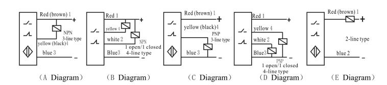 5pcs  Lot Lj12a3 Bx Inductive Proximity Sensor 24vdc 3