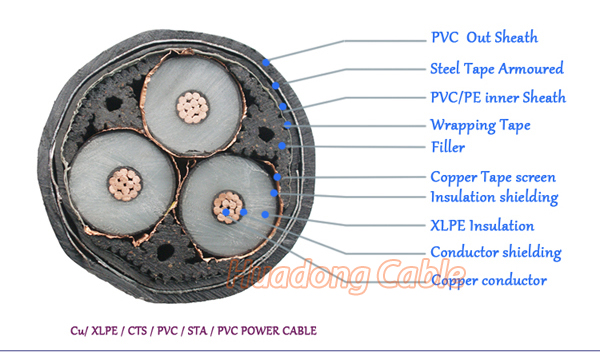 power cable-1
