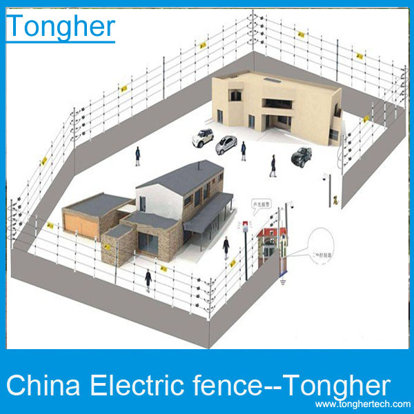 anti robber security electric fence accessories energisers for house perimeter electric fence