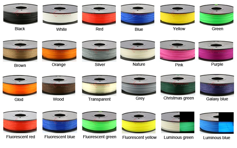 abs pla hips conductive nylon filament flexible.jpg