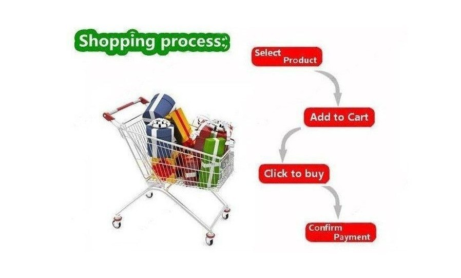 SHOPING PROCESS