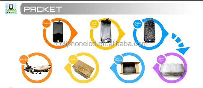 2013 New Products On Market Mobile Accessories For iPhone 5 original