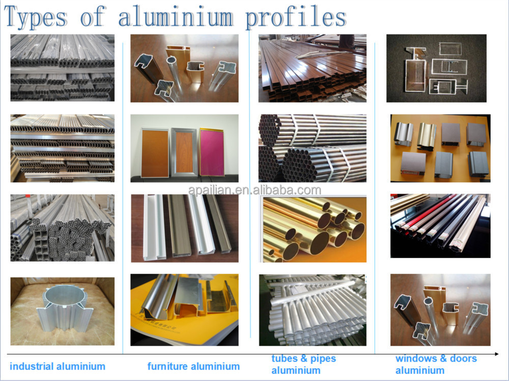 types of aluminium profiles.jpg