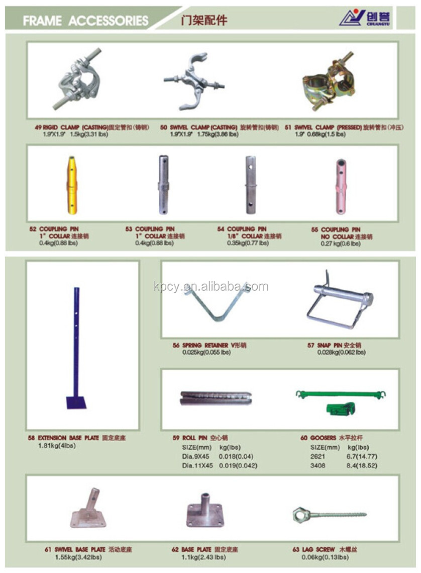Scaffolding Connector Joint Pin Spigot Lock Pin View