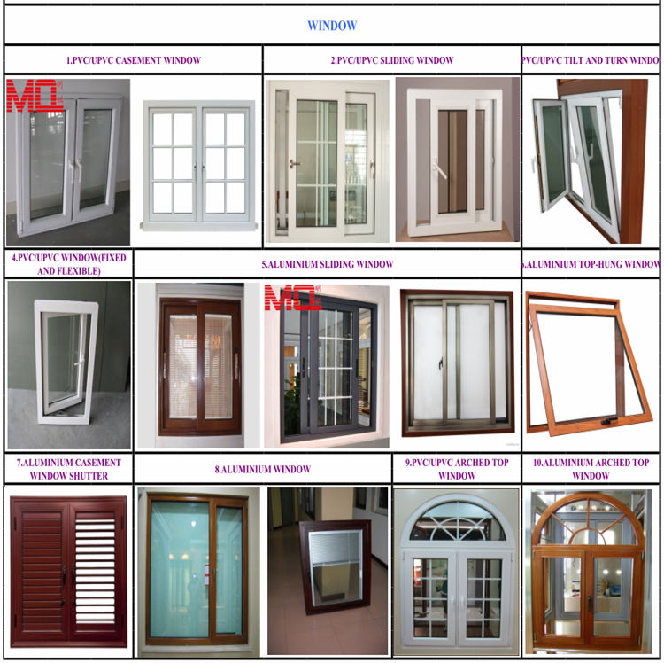Choose From Many Styles And Sizes Of Home Plans With A: Supply All Kind Pvc Upvc Window Sliding Scree N For House