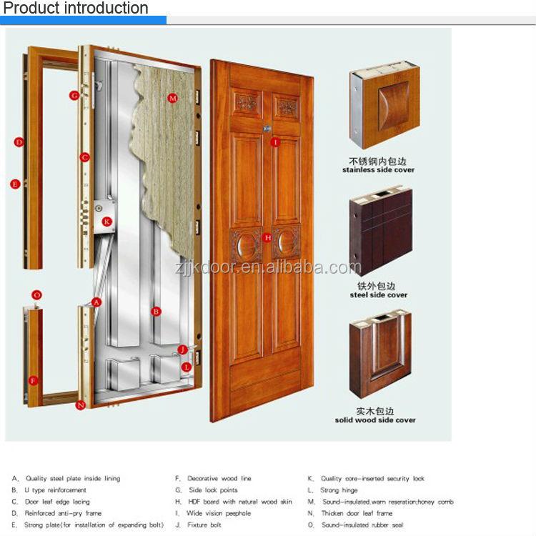 Front Door Wood Or Steel 141 best images about Puertas on