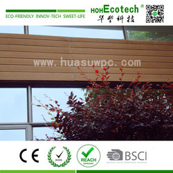 fast install wpc wall panels prefabricated house