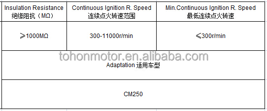 Parameters_ignition_coil_CM250.JPG