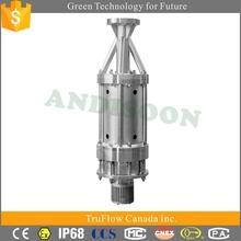 Hot-Sale pump centrifugal,centrifugal submersible pump