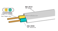 Aluminum conductor PVC insulated Armored Flame-retardant Power Cable Electric Wire Copper Cables