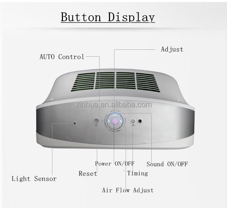 KJFA15A Air purifier xinhua chuna6.jpg