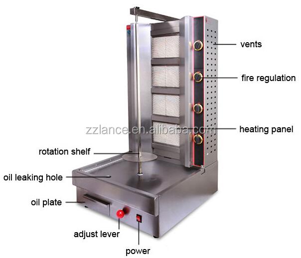 Shish Kebab Maker Shish Kebab Maker For Sale