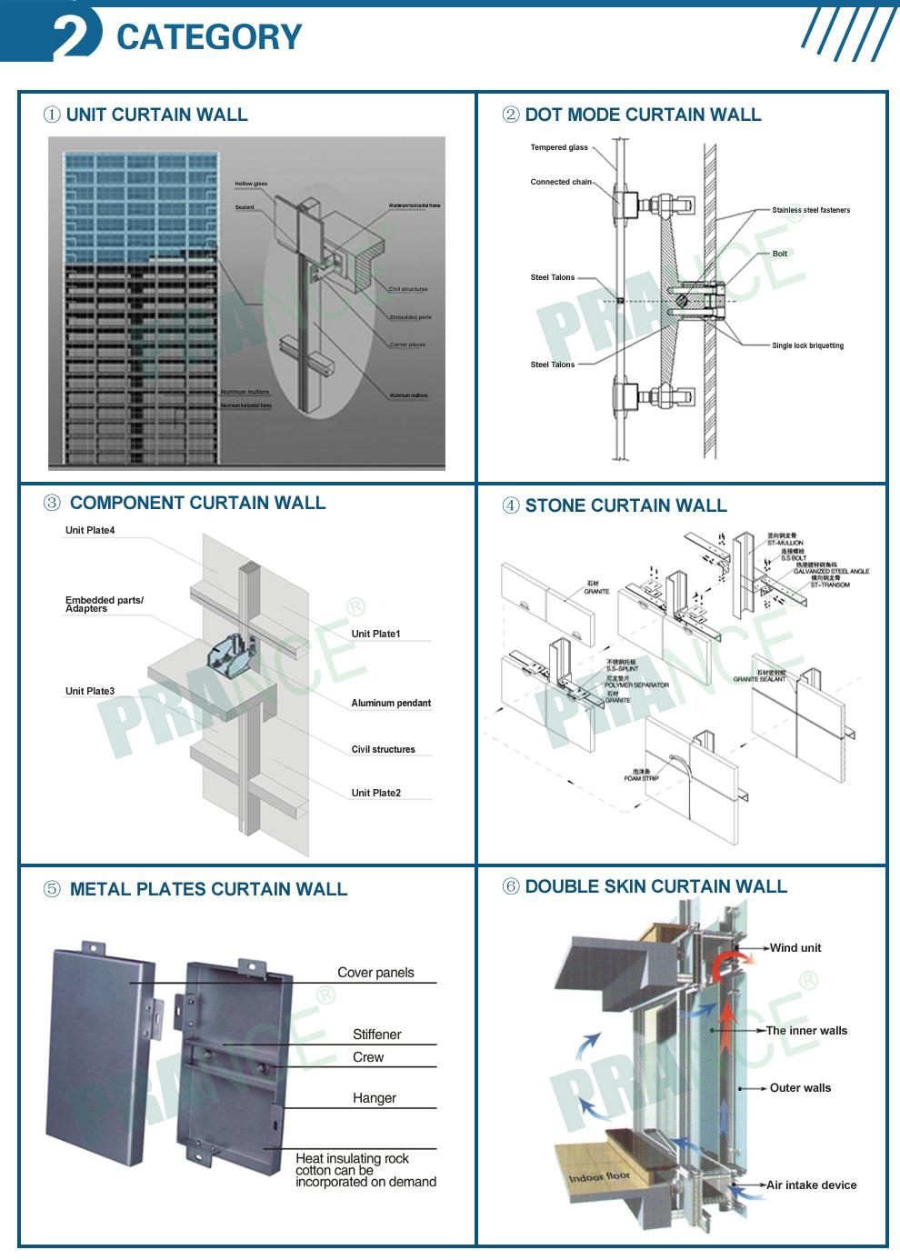 Exterior interior gfrc panel buy gfrc panel exterior - Fiu interior design prerequisites ...