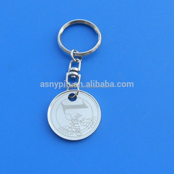 1 Euro coin laser customized logos keychain trolley coin for shopping