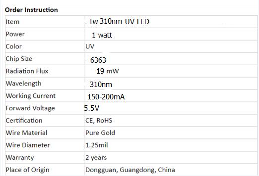 1w 310nm UV LED.png