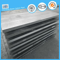 High hardness graphite plate for electrical heater