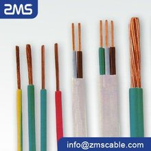 electric cable manufacturer produce different types of cables