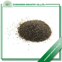 Brown Fused Alumina/White Fused Alumina/Make Aluminum Oxide