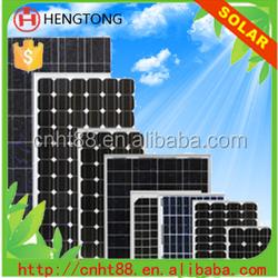 factory import solar panels price