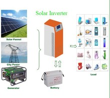 5000W Solar power system combine Solar panel power, Grid power, Battery power and Generator power together