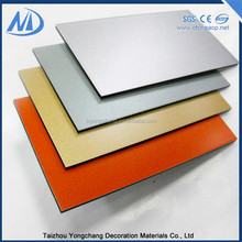 PVDF coated china pvc decorative wall panel