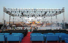 pixel pitch 6mm Indoor led media screens