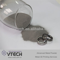 Advanced Spherical Stainless Steel Powder for 3D Printing from China Manufacturer