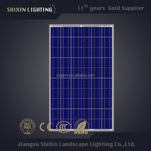 solar panel bypass diode/manufacturers in china