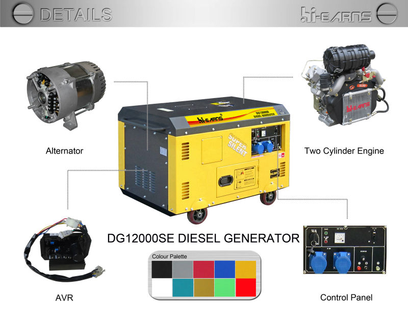 Two-cylinder silent diesel generator set 10KW