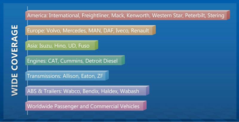 12v carros, 24v caminhão, Programação de injector de combus, DENSO, UD, CUMMINS, JEEP, VW, FCAR F3-G scanner de diagnóstico auto